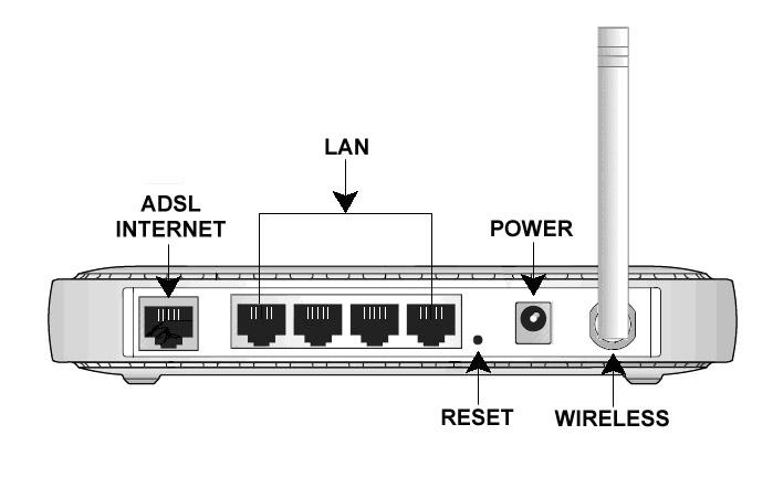 choix materiel wifi