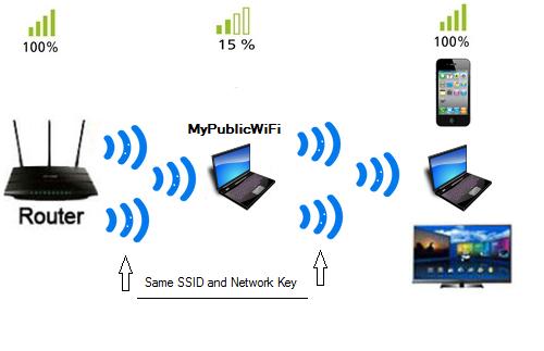 MyPublicWifi كامل,بوابة 2013 publicwifi2.png